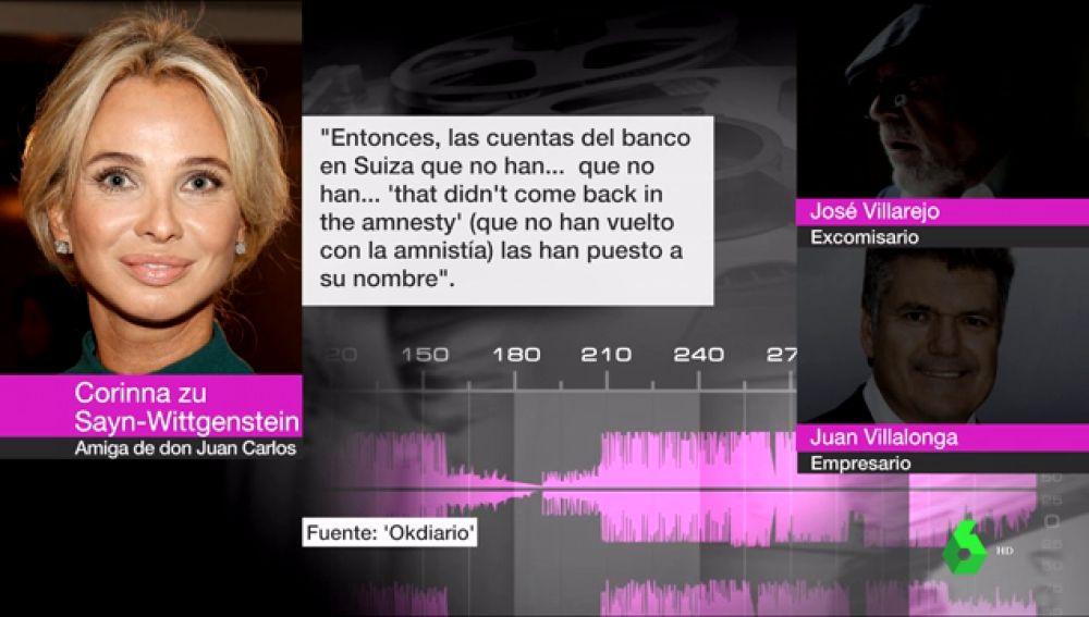 VÍDEO REEMPLAZO   Corinna asegura que parte de las cuentas en Suiza del rey Juan Carlos se acogieron a la amnistía fiscal de Montoro