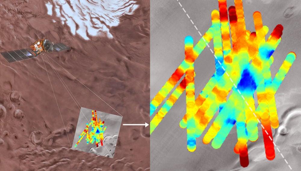 Un lago de agua liquida se esconde bajo la superficie de Marte