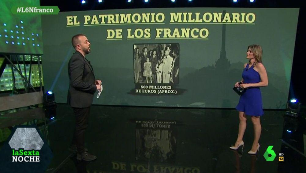 Antonio Maestre explica en seis minutos el patrimonio millonario de los Franco: cuál es su origen y cómo está repartido