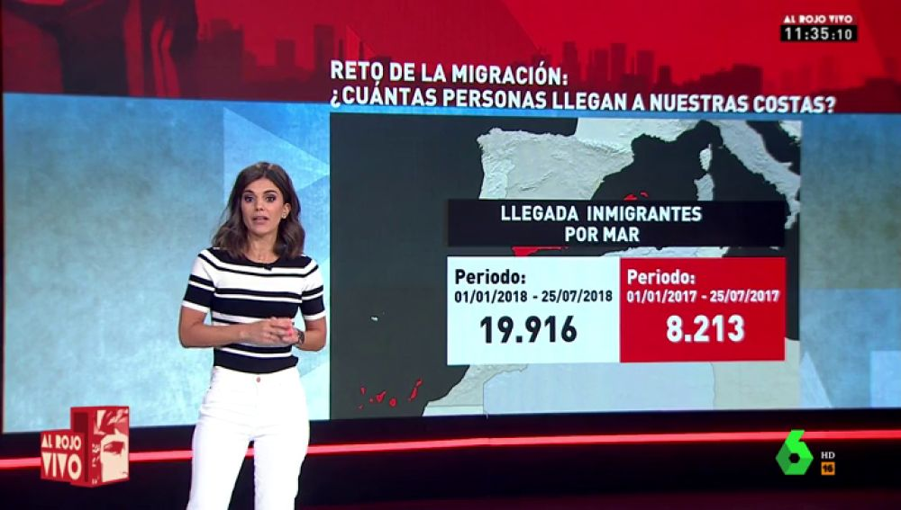 ¿Hay un efecto llamada tras la gestión de Sánchez? Los datos sobre migración que desmienten a Pablo Casado