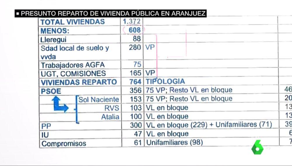 PSOE, PP e Izquierda Unida amañaron un concurso de vivienda pública en Aranjuez