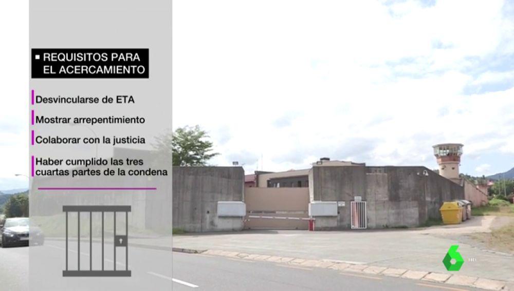 Requisitos para el acercamiento de presos de ETA a cárceles vascas