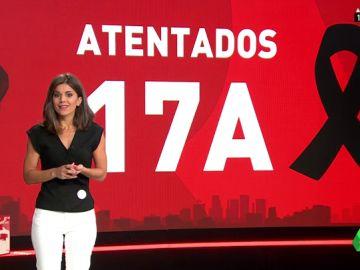 PIZARRA ATENTADO