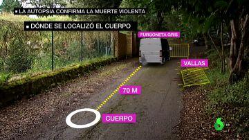 Posible modus operandi por el que habrían asesinado a Javier Ardines