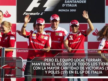 Fórmula 1: Los datos y estadísticas del GP de Italia 2018 en Monza
