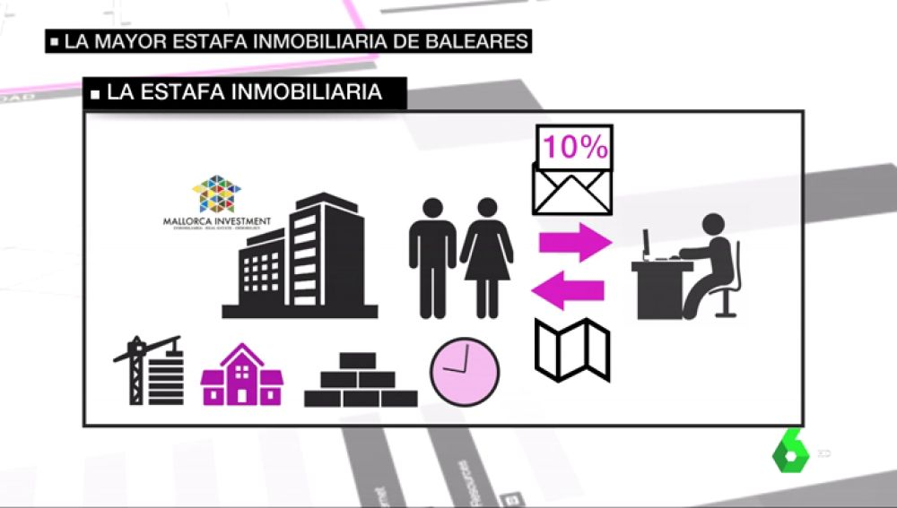 La mayor estafa inmobiliaria de Baleares