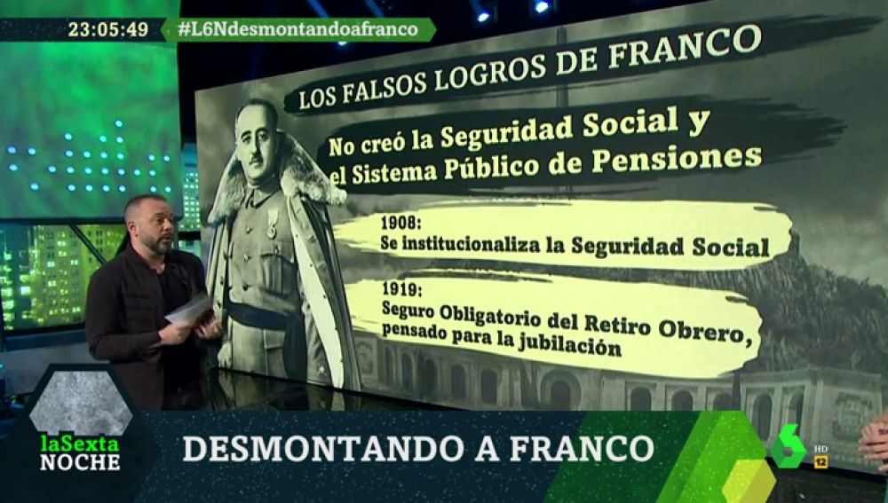 Demostando los mitos de Franco