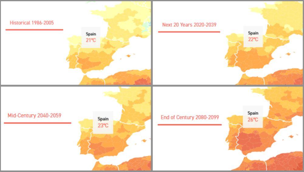 Evolución del clima en España