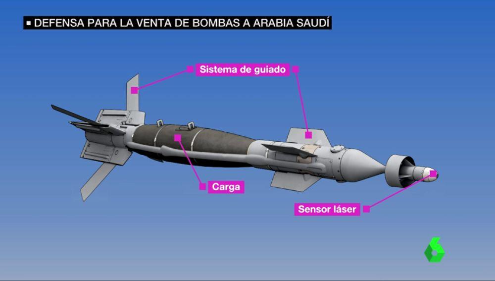 Con satélites GPS, sistema de guiado y sensor láser de alta precisión: estas son las bombas que Defensa ya no venderá a Arabia Saudí