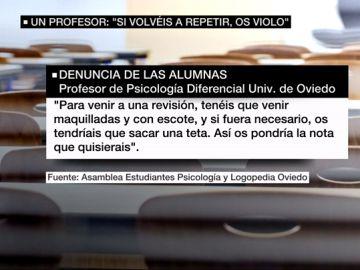 """Los indignantes comentarios machistas de un profesor de Psicología: """"Si volvéis a repetir, os violo"""""""