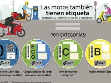 Las etiquetas medioambientales llegan a las motos: Ya puedes comprarlas, pero no en cualquier sitio