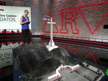 El Valle de los Caídos en datos: la mayor fosa común de España fue construida en 18 años por 20.000 presos políticos