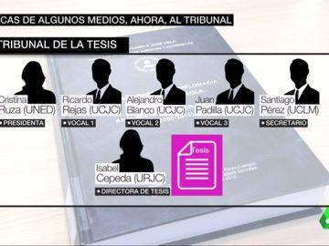 El tribunal que valoró la tesis de Pedro Sánchez