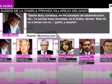 VÍDEO REEMPLAZO | Villarejo explicó a Dolores Delgado que creó una red de prostitución para espiar a políticos