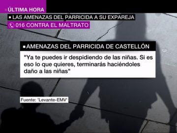 Las amenazas del parricida de Castellón a su ex