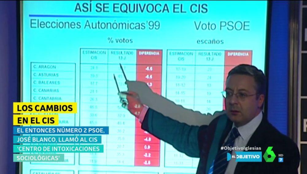 José Blanco criticando al CIS