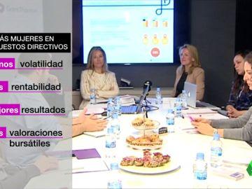Las empresas con al menos un 30% de mujeres en puestos directivos obtienen hasta un 15% más de beneficios