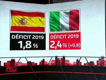 España no es quién más preocupa a Europa: así son los Presupuestos italianos que dificilmente superarán el control de Bruselas