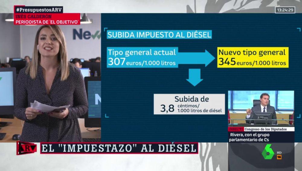 Inés Calderón analiza la nueva subida al diésel