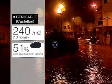 Lluvias en Benicarló