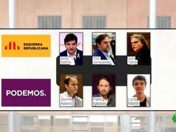 Así será el encuentro de Pablo Iglesias y Oriol Junqueras en la prisión de Lledoners