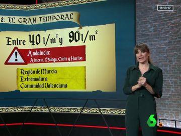 Fuerte temporal de lluvias en España: esto es lo que te espera para el fin de semana
