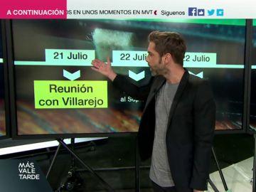 ¿Por qué se reunieron Villarejo y Cospedal el 21 de julio de 2009?: Repasamos la cronología de la Gürtel