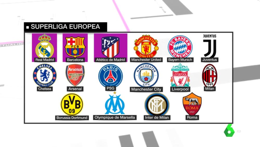'Football Leaks': así será la Superliga europea con 16 equipos que acabará con la Champions