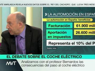 """Gonzalo Bernardos, sobre el coche eléctrico: """"El Gobierno no se ha tomado en serio esta propuesta. Este sector pesa mucho en el PIB"""""""