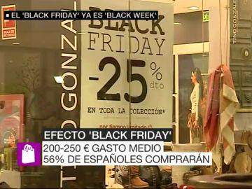 Black Friday 2018: La mitad de españoles comprará durante esta jornada y el gasto medio será de 250 euros