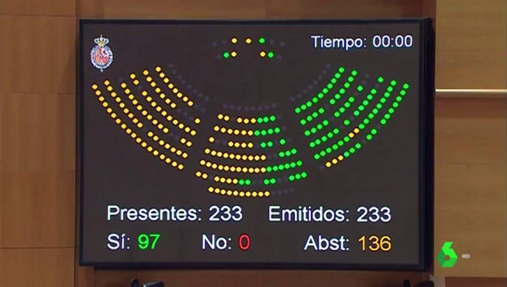 Votación sobre el franquismo en el Senado