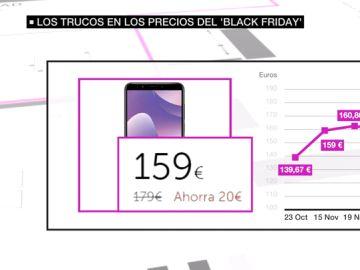 Trucos en los precios del black Friday