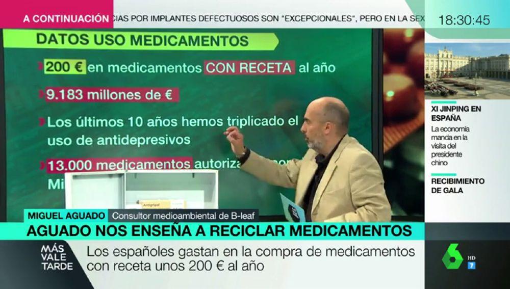 Se triplica el uso de ansiolíticos y gastamos más de 9.000 millones al año: analizamos el consumo de medicamentos en España