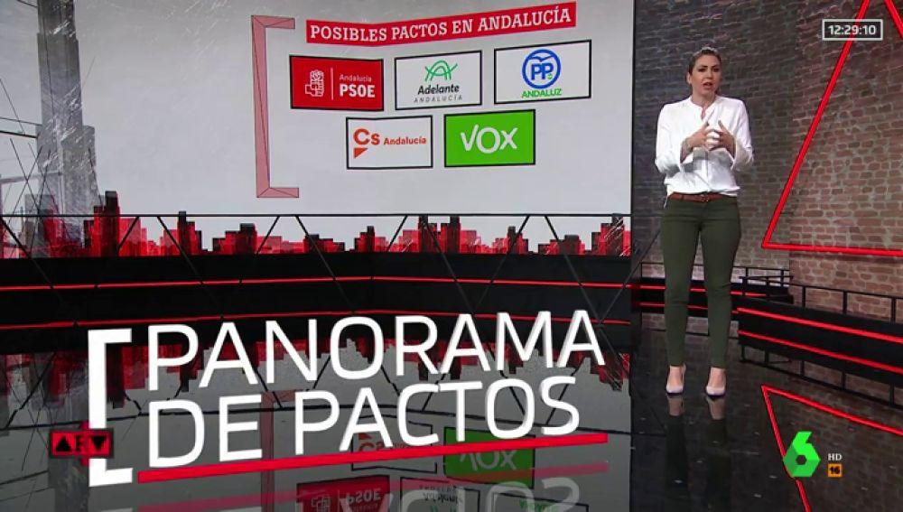 Posibles pactos en Andalucía