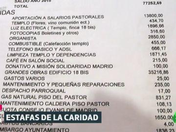Cuentas de la iglesia anglicana evangelista de Madrid