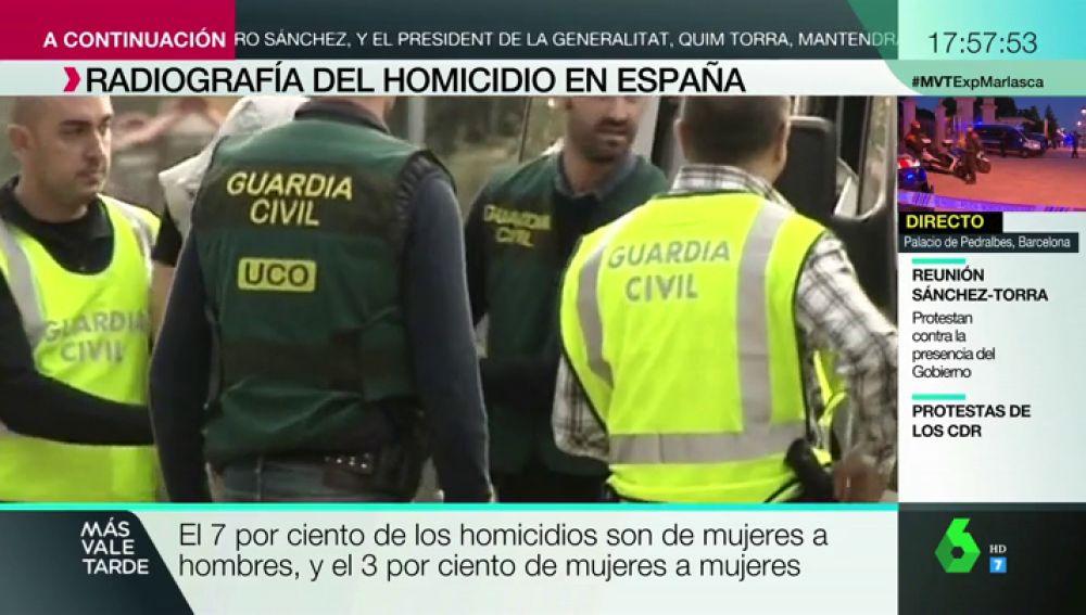 Radiografía del homicidio en España: estas son las cifras que muestran quién mata a quién