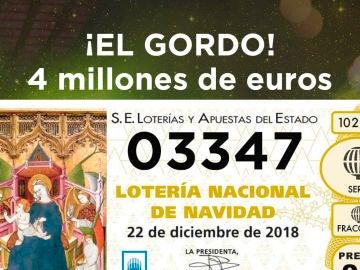 El Gordo de la Lotería de Navidad 2018