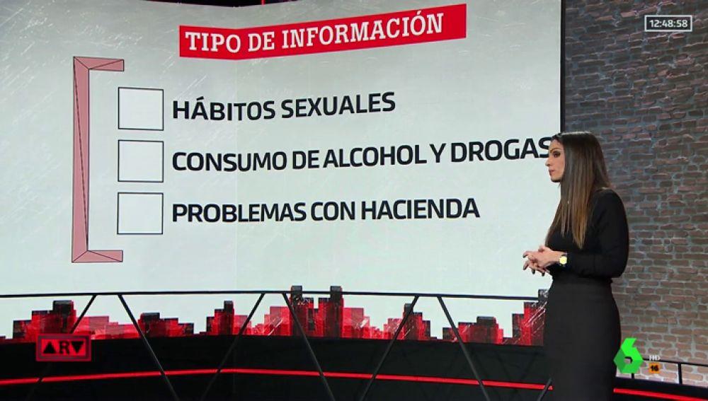 Hábitos sexuales, consumo de alcohol y drogas y problemas con Hacienda: la información de consiguió Villarejo para el BBVA