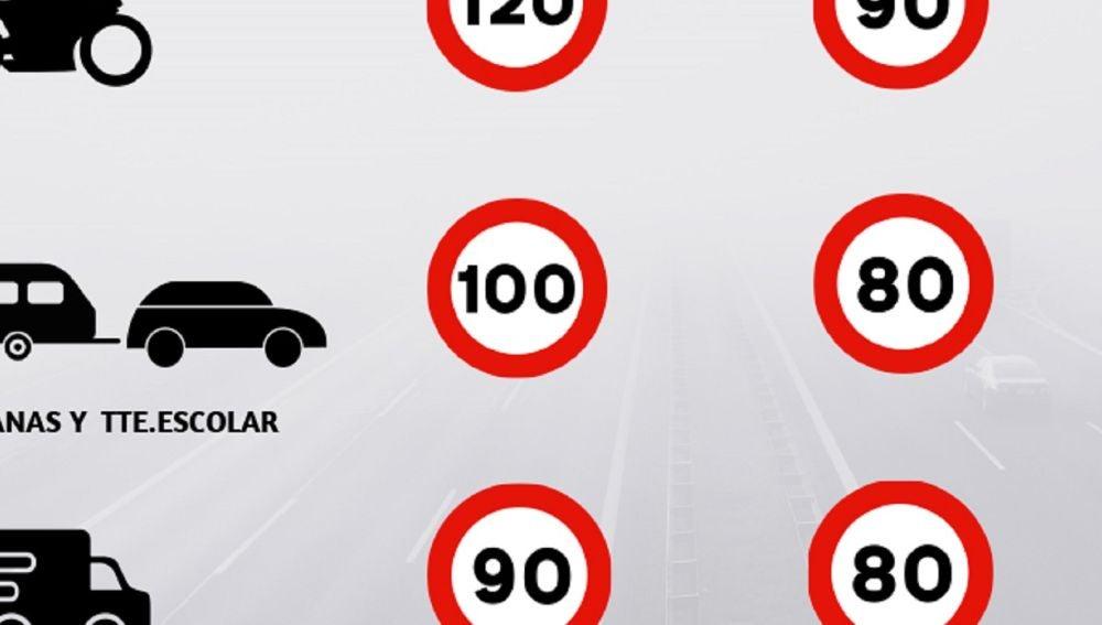 Nuevos limites de velocidad