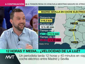 Madrid-Sevilla en 12 horas y media conduciendo un vehículo eléctrico