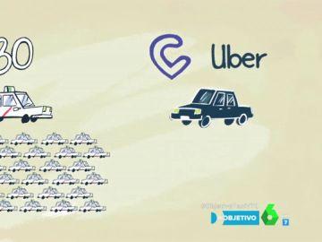 El Españolisto explica la regulación de licencias taxi y VTC