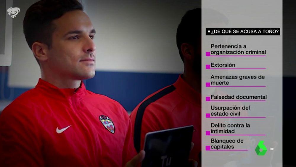 Toño, jugador del Levante, detenido por un presunto delito de extorsión y amenazas