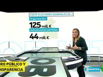 ¿Cuánto cuestan unas elecciones generales?