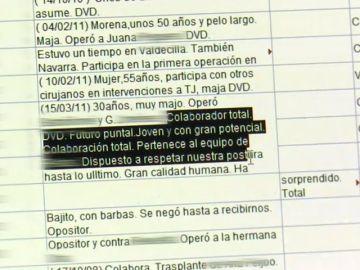Así presionan y archivan los testigos de Jehová a los médicos para defender su pacto de sangre