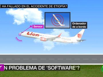 """Este sería el fallo de los Boeing 737 MAX 8 que los vuelve """"incontrolables"""" para los pilotos"""