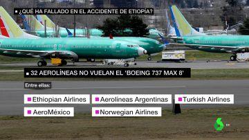 Los problemas del avión 737 MAX 8 tambalean la hegemonía de Boeing