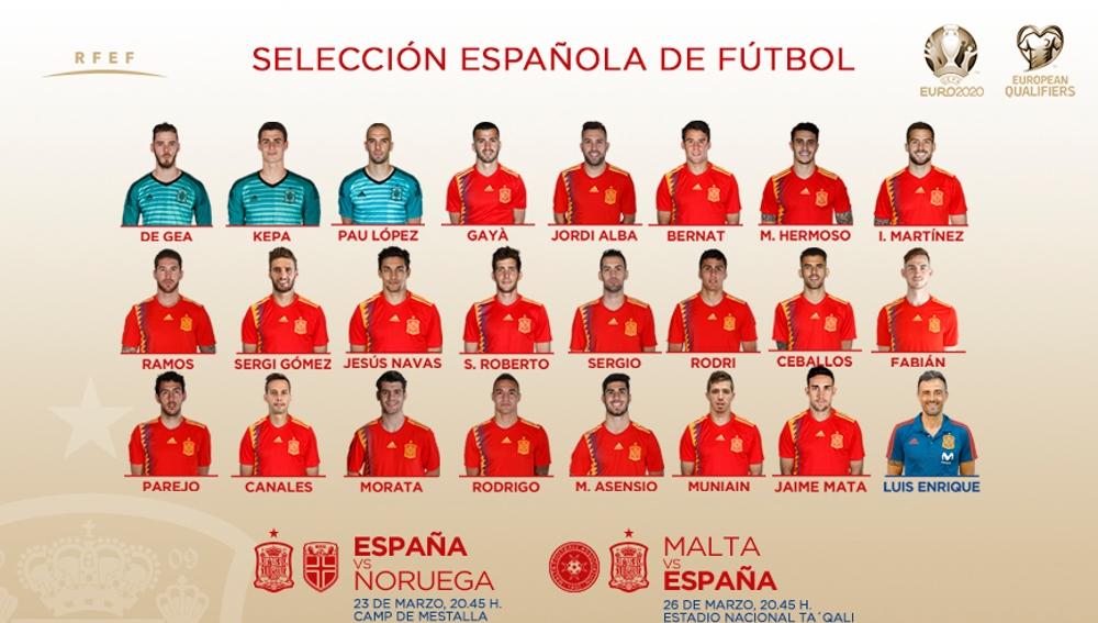La lista de Luis Enrique para los partidos ante Noruega y Malta