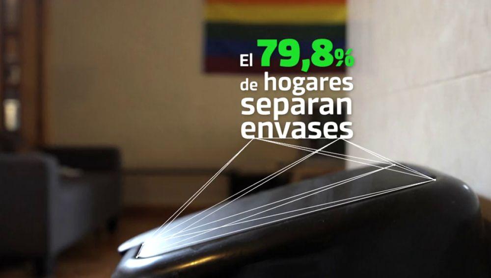 Ocho de cada 10 españoles reciclan en casa: visitamos cuatro hogares para saber cómo y por qué lo hacen