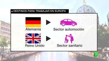 Destinos para trabajar en Europa