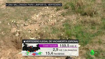 Se necesitarán 160 millones de euros y más de 143.000 viajes de camión para limpiar el vertedero ilegal de Vacamorta, Girona